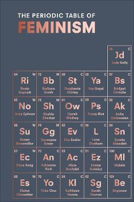 The Periodic Table of Feminism by